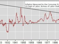 inflation_chart
