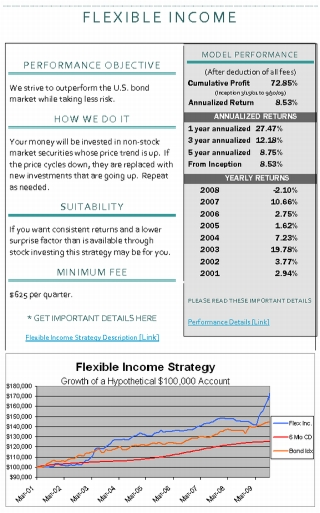 Flexible_Income_Performance_Chart