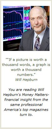 Will Hepburn quotes