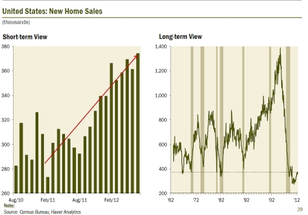 US_New_Home_Sales