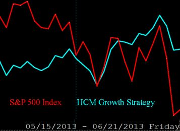 Hedging_Chart