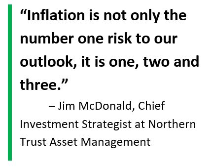 The Threat of Inflation